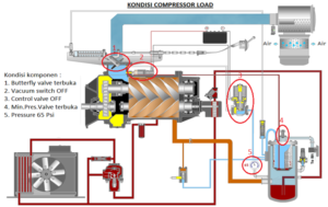 regulator compressor dm45
