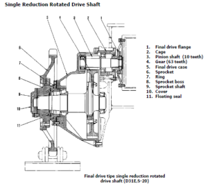 single reduction final drive