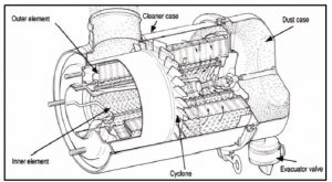 air cleaner with cyclone